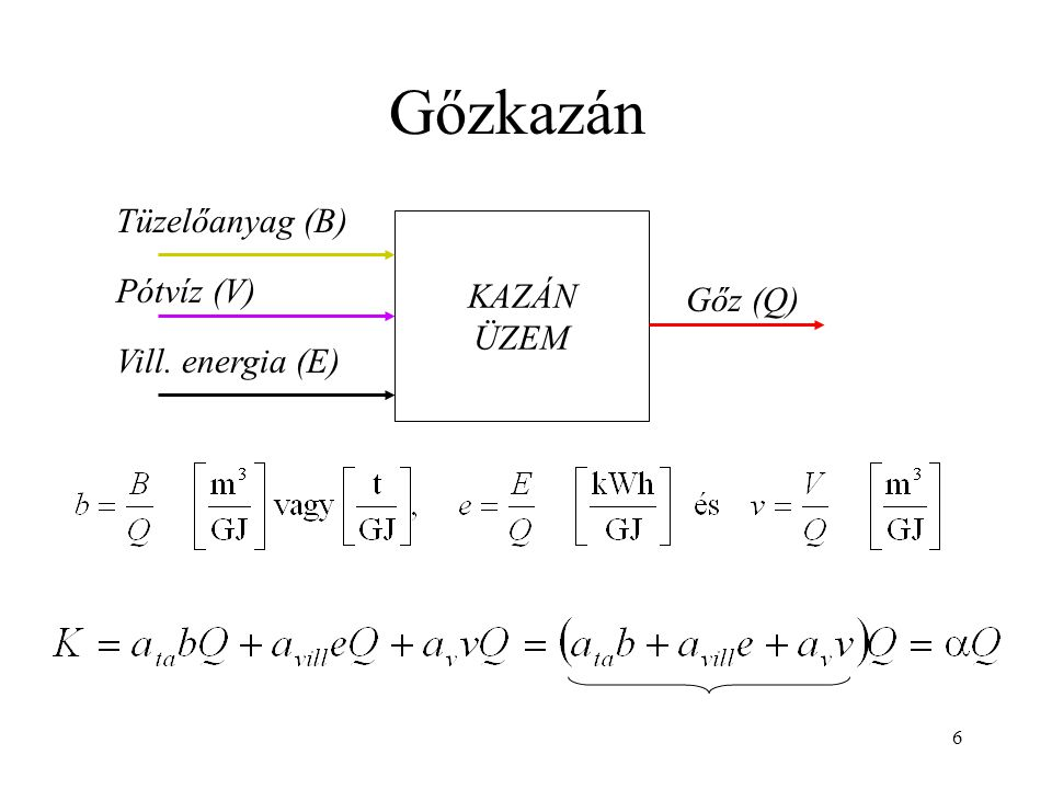 Gőzkazán Tüzelőanyag (B) KAZÁN Pótvíz (V) ÜZEM Gőz (Q)