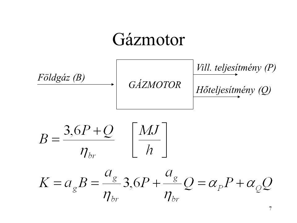 Gázmotor Vill. teljesítmény (P) GÁZMOTOR Földgáz (B)