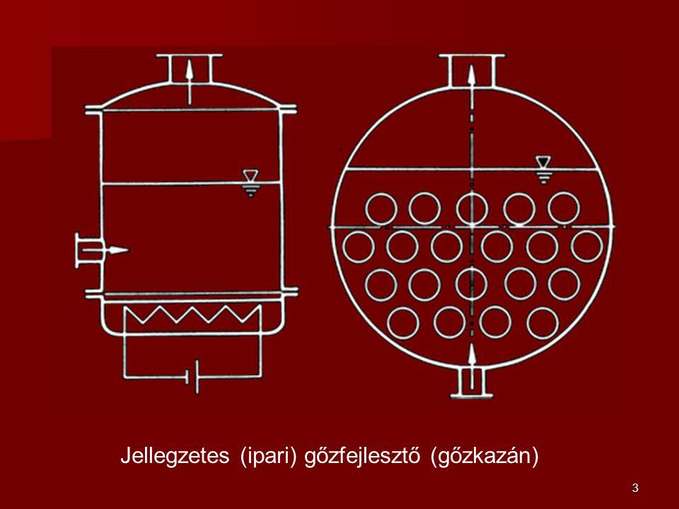 Jellegzetes (ipari) gőzfejlesztő (gőzkazán)