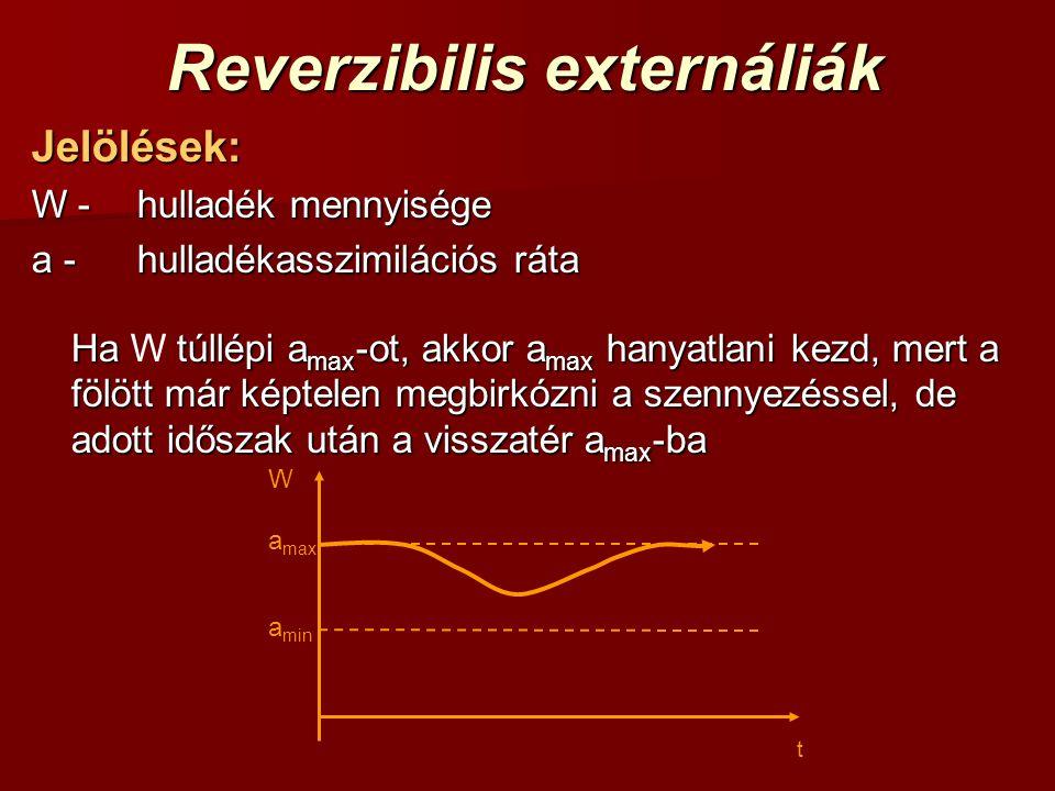 Reverzibilis externáliák