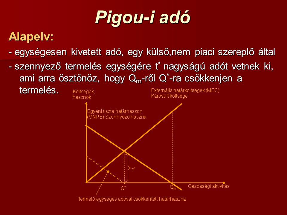 Pigou-i adó Alapelv: - egységesen kivetett adó, egy külső,nem piaci szereplő által.