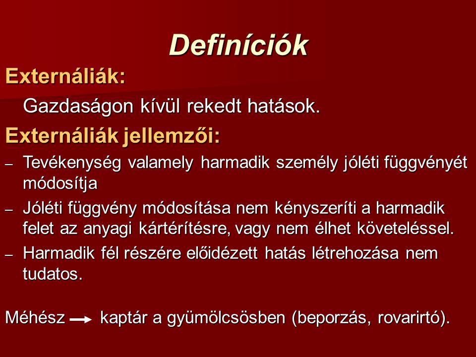 Definíciók Externáliák: Externáliák jellemzői: