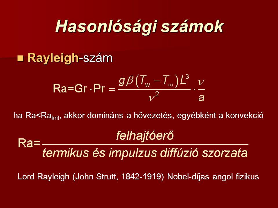 Hasonlósági számok Rayleigh-szám
