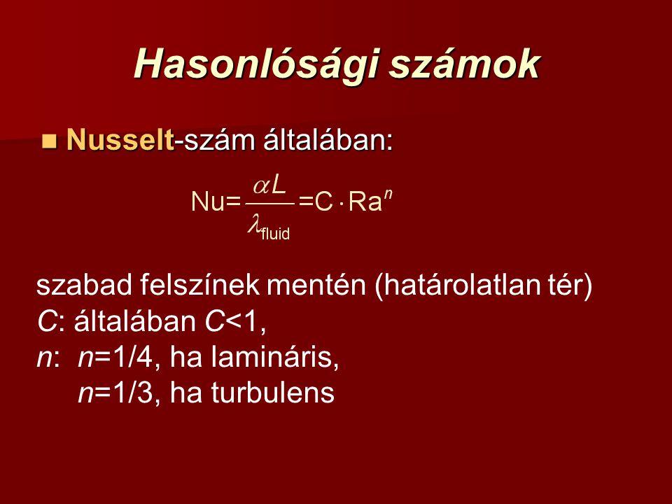 Hasonlósági számok Nusselt-szám általában: