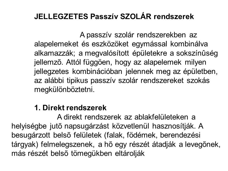 JELLEGZETES Passzív SZOLÁR rendszerek