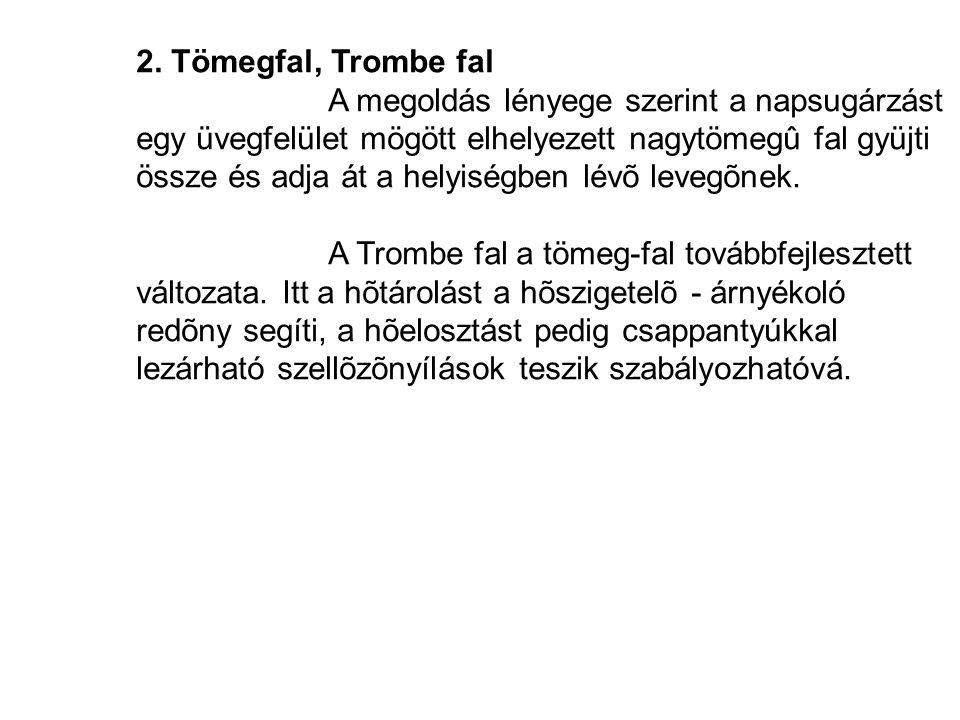 2. Tömegfal, Trombe fal