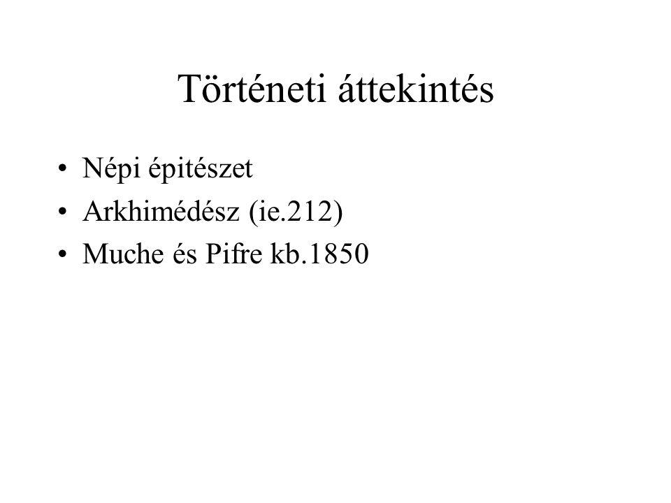 Történeti áttekintés Népi épitészet Arkhimédész (ie.212)