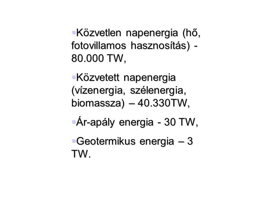 Közvetlen napenergia (hő, fotovillamos hasznosítás) - 80.000 TW,