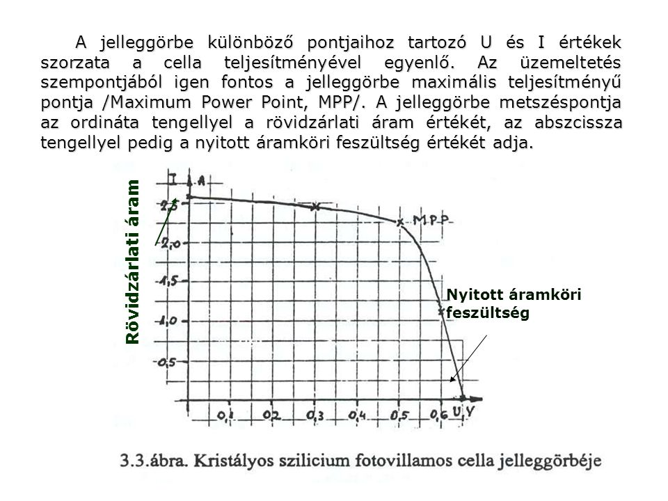 A jelleggörbe különböző pontjaihoz tartozó U és I értékek szorzata a cella teljesítményével egyenlő. Az üzemeltetés szempontjából igen fontos a jelleggörbe maximális teljesítményű pontja /Maximum Power Point, MPP/. A jelleggörbe metszéspontja az ordináta tengellyel a rövidzárlati áram értékét, az abszcissza tengellyel pedig a nyitott áramköri feszültség értékét adja.
