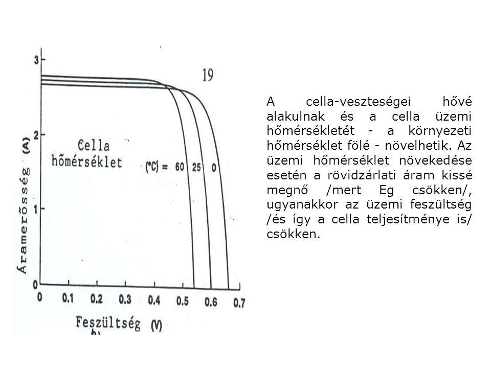 A cella-veszteségei hővé alakulnak és a cella üzemi hőmérsékletét - a környezeti hőmérséklet fölé - növelhetik.