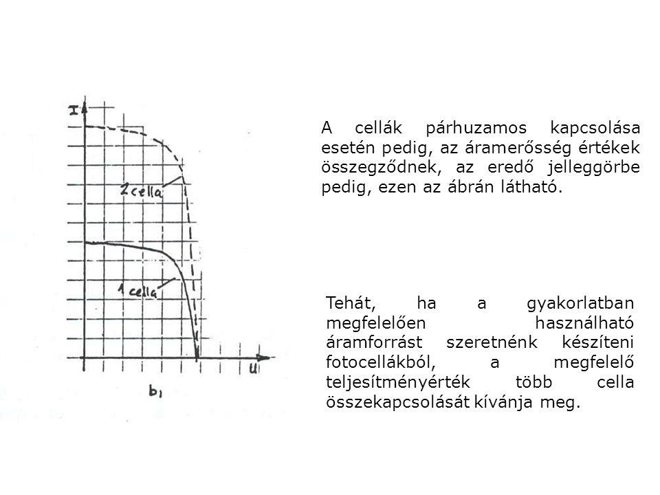 A cellák párhuzamos kapcsolása esetén pedig, az áramerősség értékek összegződnek, az eredő jelleggörbe pedig, ezen az ábrán látható.