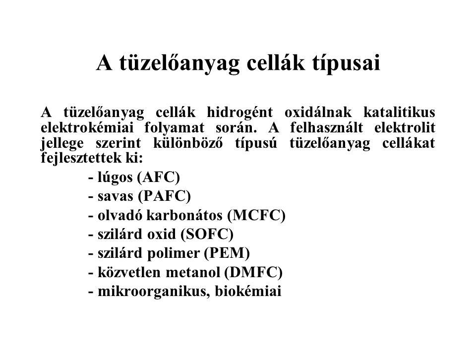 A tüzelőanyag cellák típusai