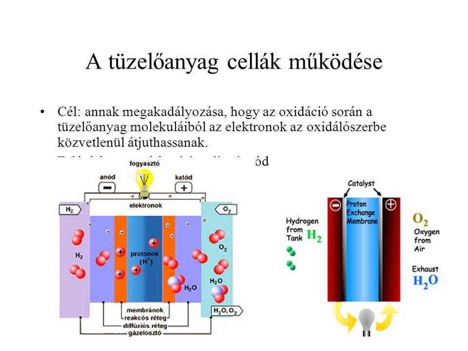 A tüzelőanyag cellák működése