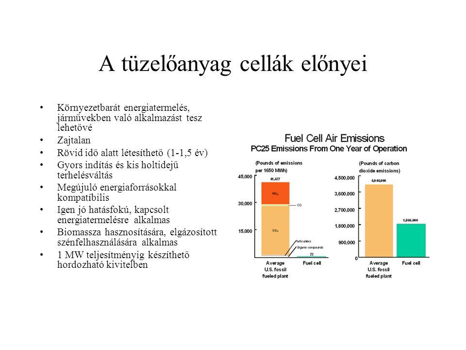 A tüzelőanyag cellák előnyei