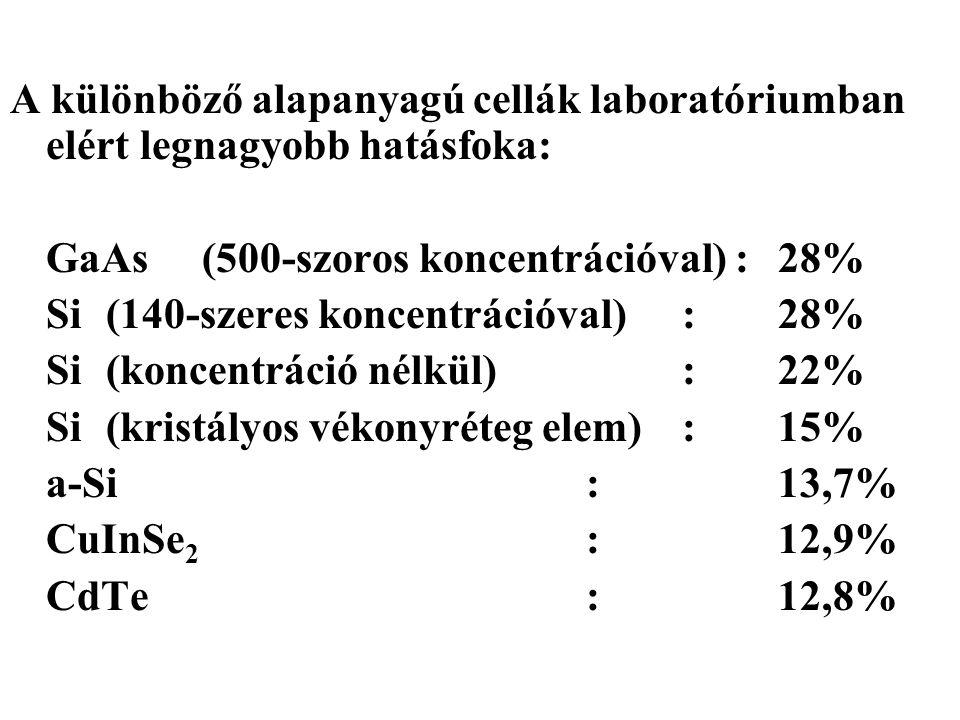 GaAs (500-szoros koncentrációval) : 28%