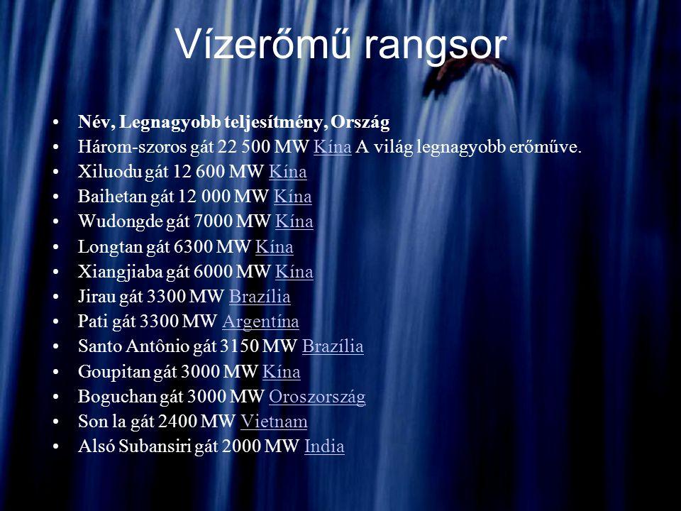 Vízerőmű rangsor Név, Legnagyobb teljesítmény, Ország