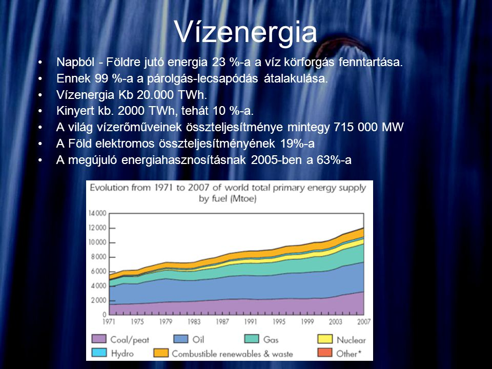 Vízenergia Napból - Földre jutó energia 23 %-a a víz körforgás fenntartása. Ennek 99 %-a a párolgás-lecsapódás átalakulása.