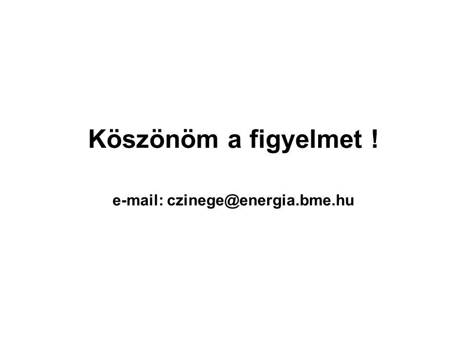 e-mail: czinege@energia.bme.hu