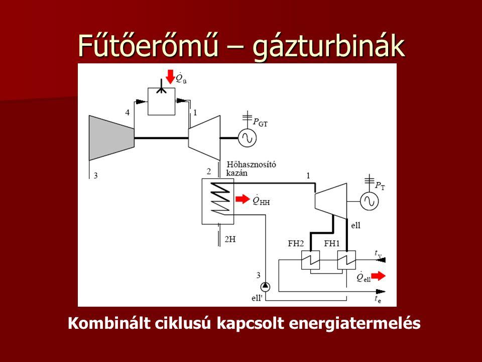 Fűtőerőmű – gázturbinák