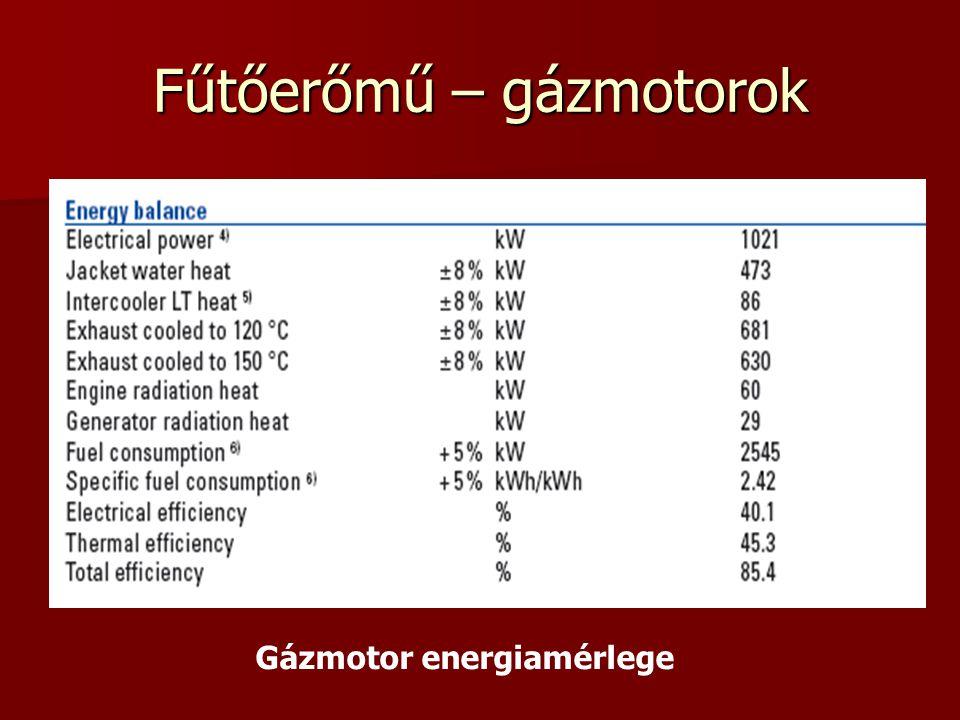 Fűtőerőmű – gázmotorok