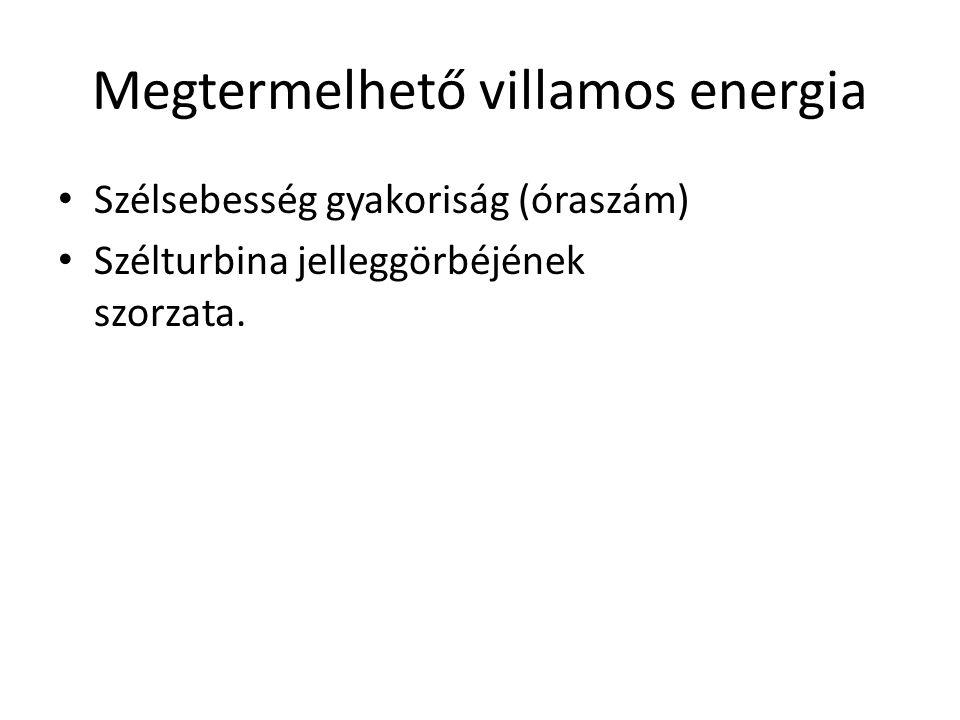 Megtermelhető villamos energia
