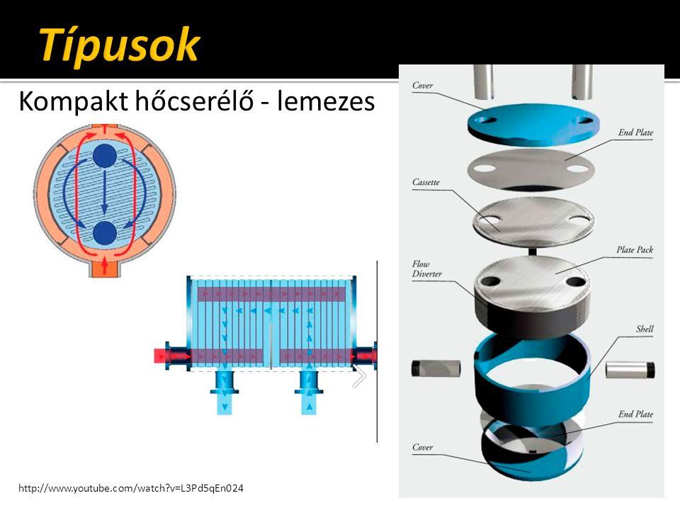 Típusok Kompakt hőcserélő - lemezes