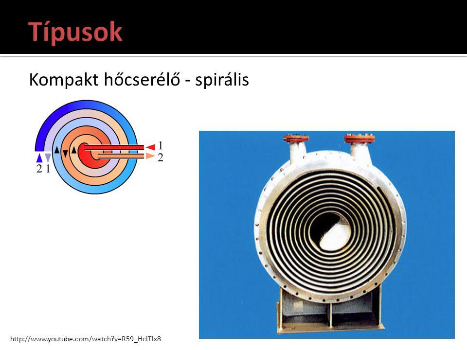 Típusok Kompakt hőcserélő - spirális