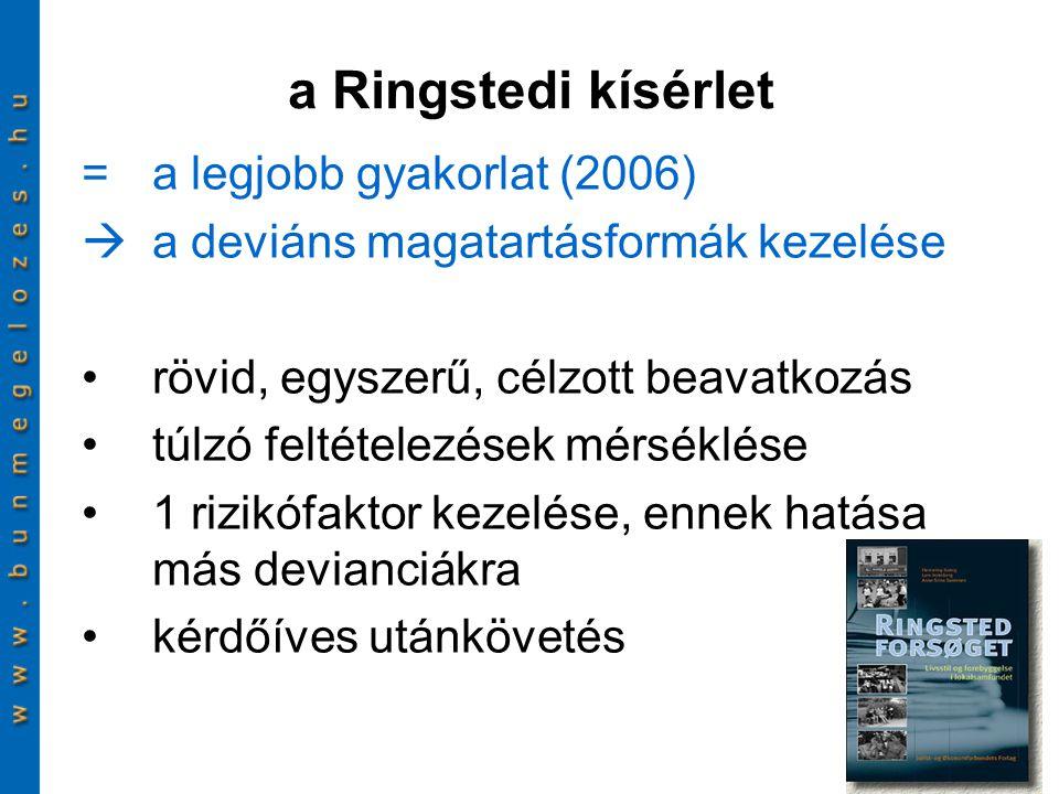 a Ringstedi kísérlet = a legjobb gyakorlat (2006)