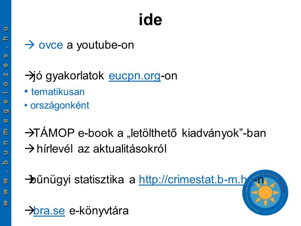 ide  ovce a youtube-on jó gyakorlatok eucpn.org-on tematikusan