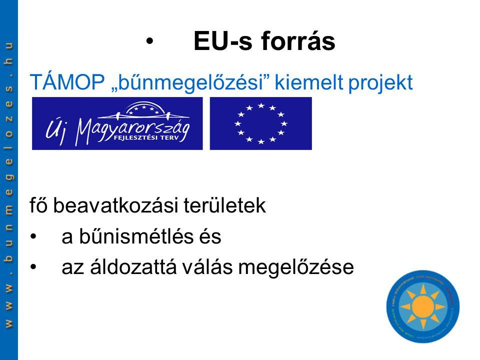 """EU-s forrás TÁMOP """"bűnmegelőzési kiemelt projekt"""