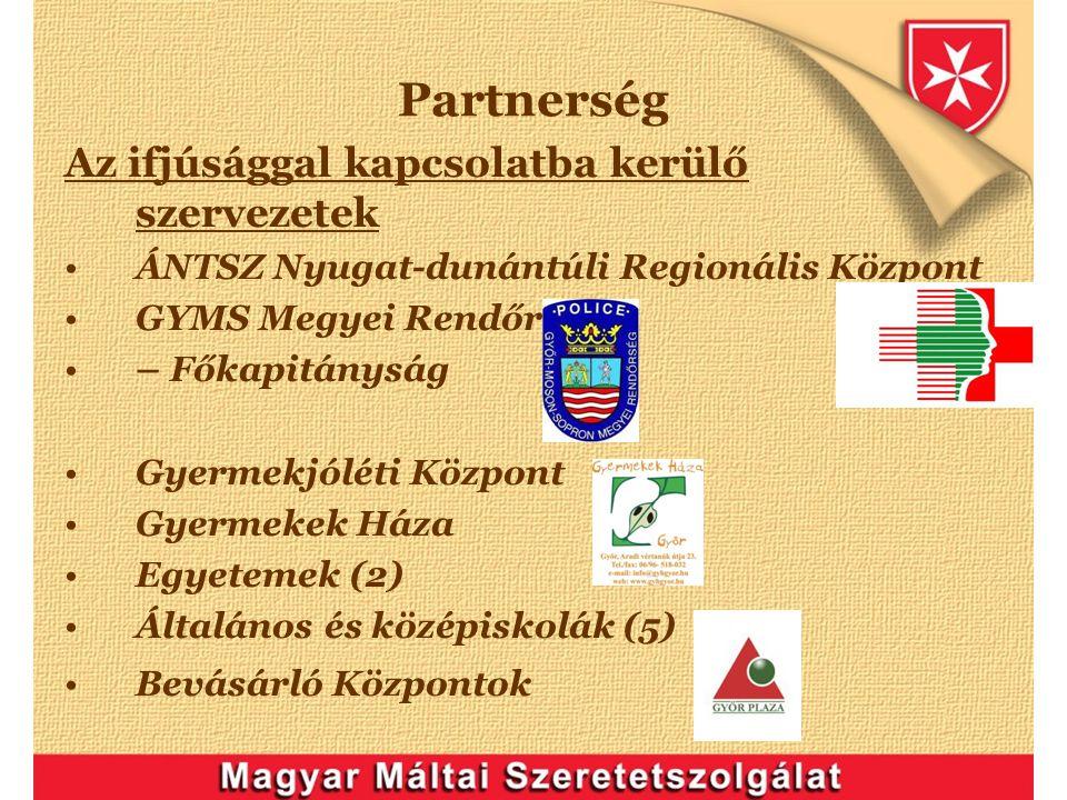 Partnerség Az ifjúsággal kapcsolatba kerülő szervezetek
