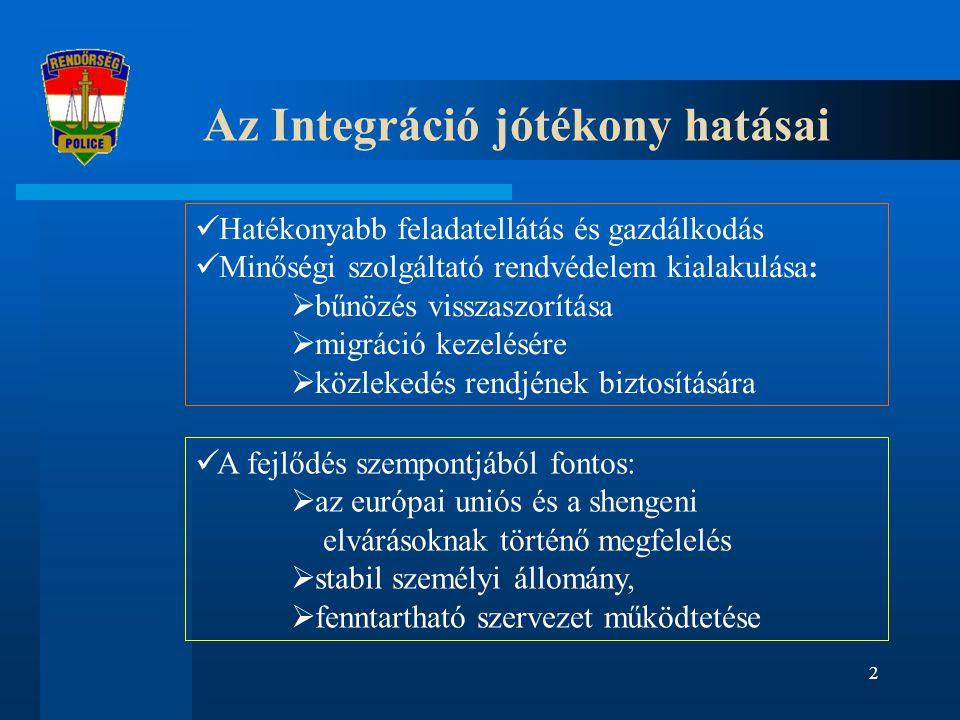 Az Integráció jótékony hatásai