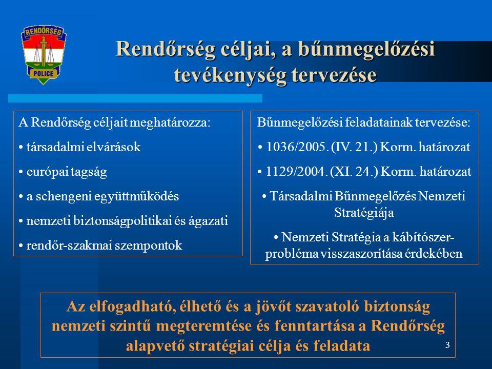 Rendőrség céljai, a bűnmegelőzési tevékenység tervezése