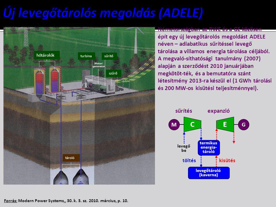 Új levegőtárolós megoldás (ADELE)
