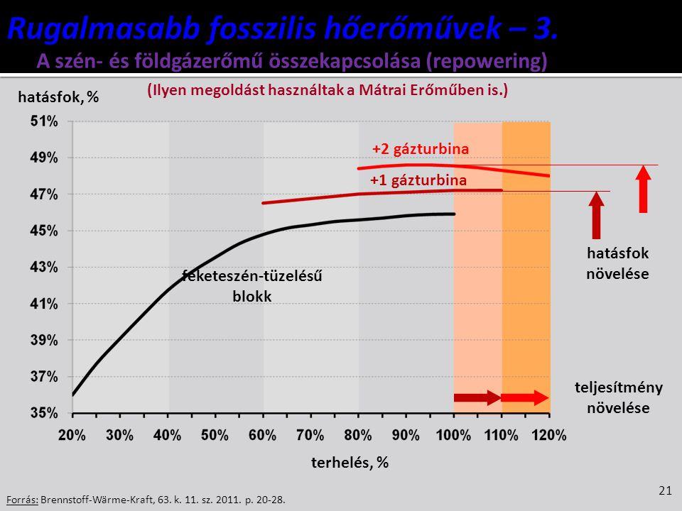 feketeszén-tüzelésű blokk teljesítmény növelése
