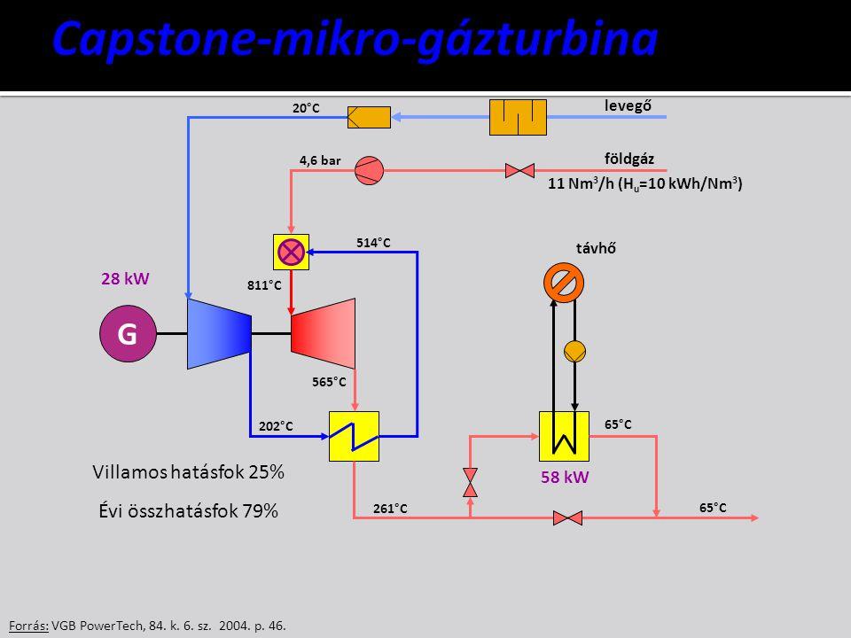 Capstone-mikro-gázturbina