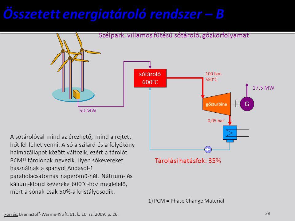 Összetett energiatároló rendszer – B
