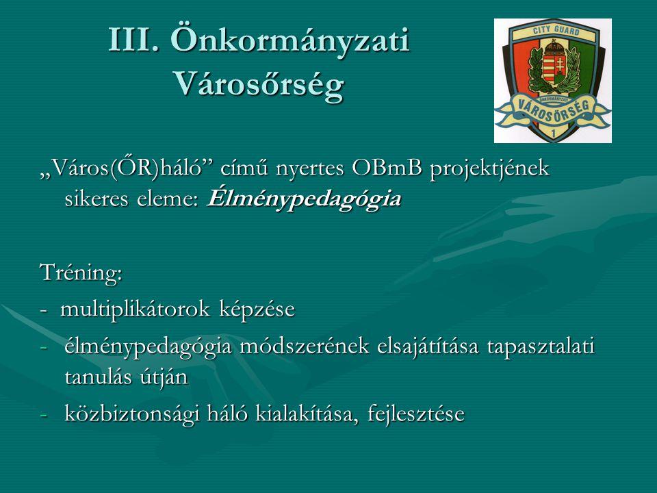 III. Önkormányzati Városőrség