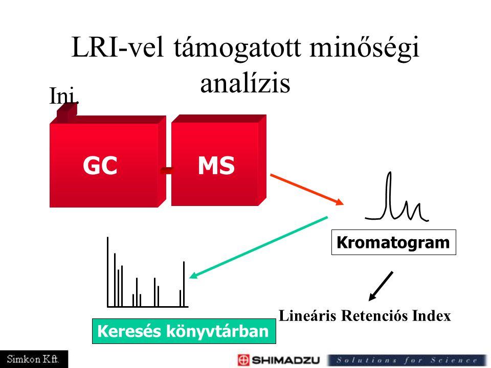 LRI-vel támogatott minőségi analízis