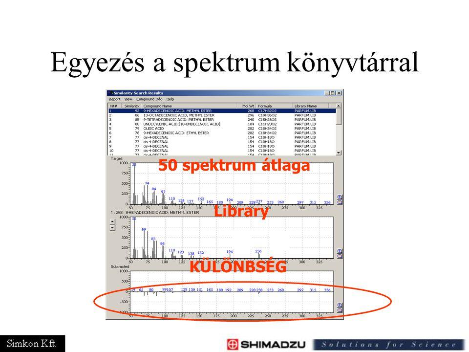 Egyezés a spektrum könyvtárral