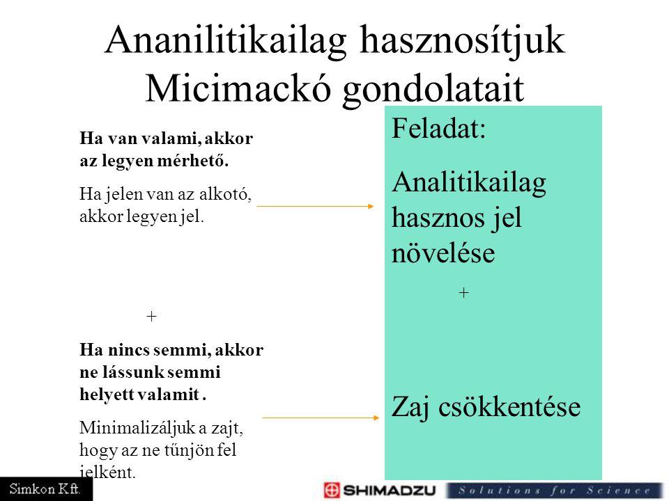 Ananilitikailag hasznosítjuk Micimackó gondolatait