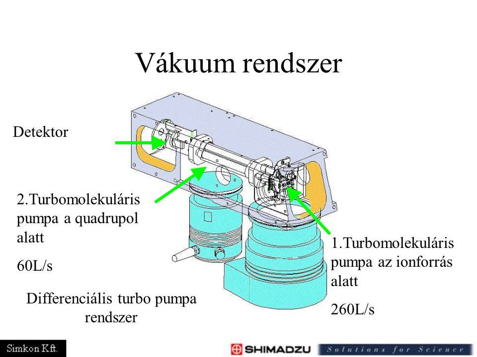 Differenciális turbo pumpa rendszer
