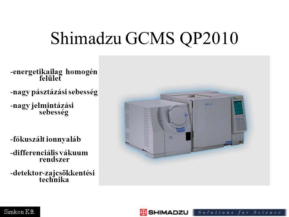 Shimadzu GCMS QP2010 -energetikailag homogén felület