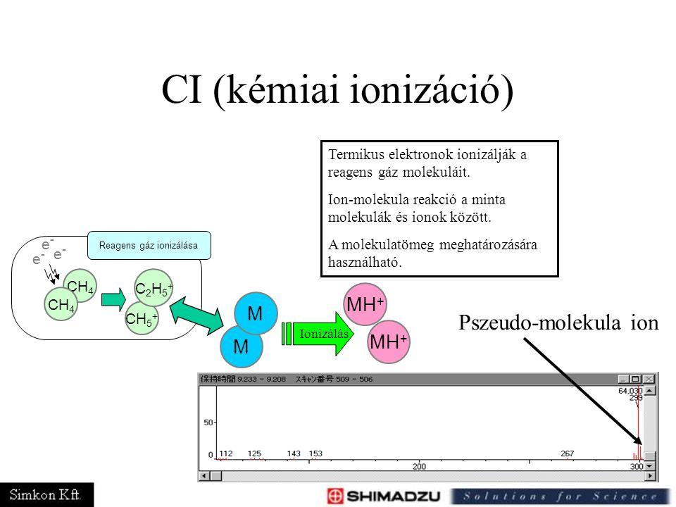 Reagens gáz ionizálása