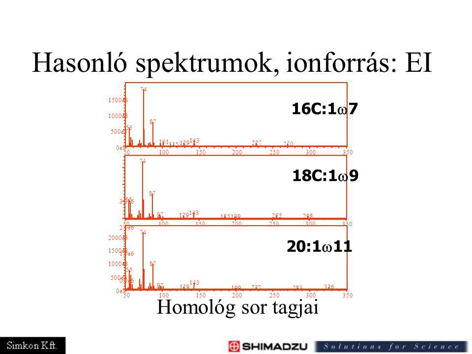 Hasonló spektrumok, ionforrás: EI