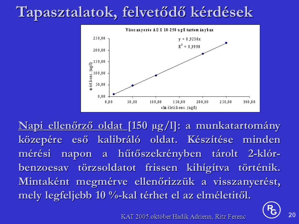 KAT 2005.október Hadik Adrienn, Ritz Ferenc