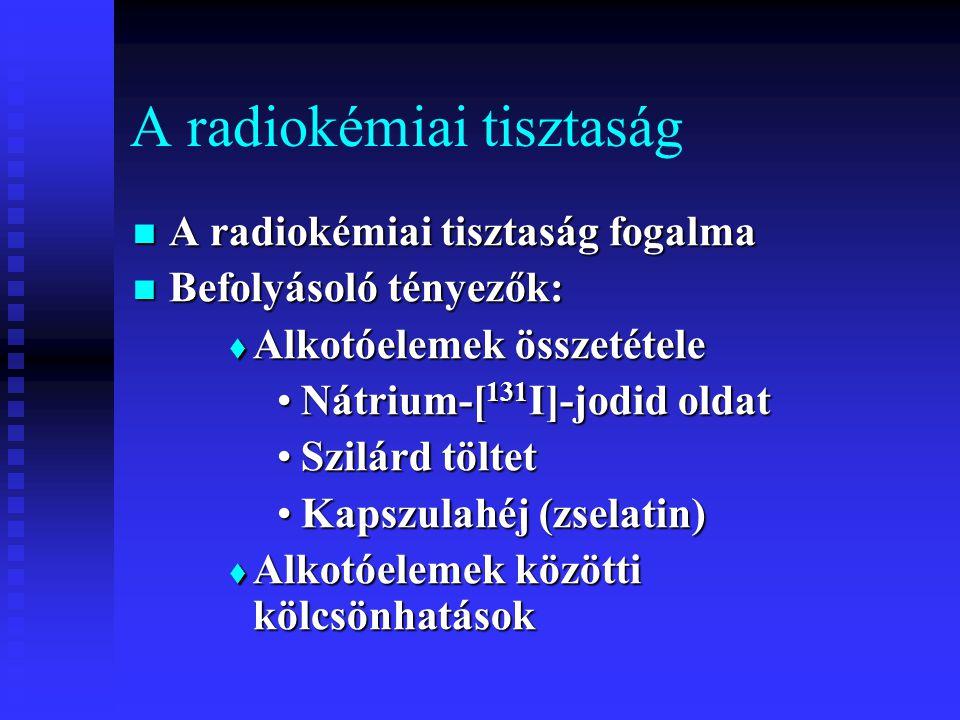 A radiokémiai tisztaság