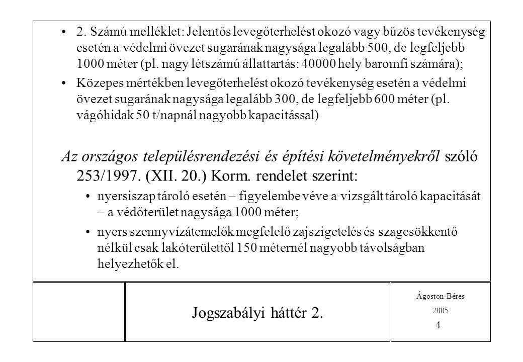 2. Számú melléklet: Jelentős levegőterhelést okozó vagy bűzös tevékenység esetén a védelmi övezet sugarának nagysága legalább 500, de legfeljebb 1000 méter (pl. nagy létszámú állattartás: 40000 hely baromfi számára);