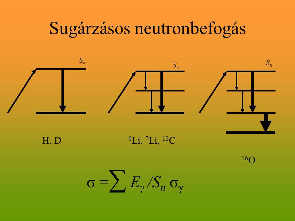 Sugárzásos neutronbefogás