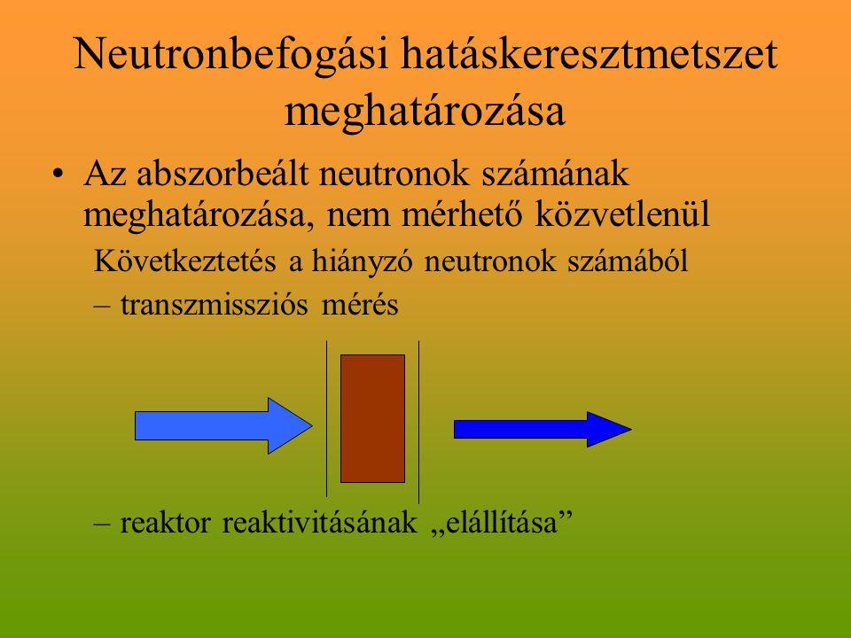 Neutronbefogási hatáskeresztmetszet meghatározása